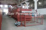 Roll mesh fluidized bed powder coating line